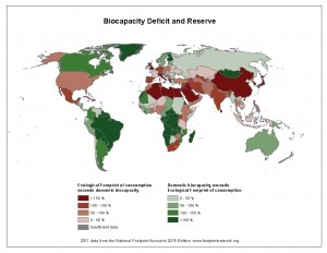 Biocapacity_Deficit_Reserve_2011data