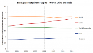 global-footprint-World_China_India